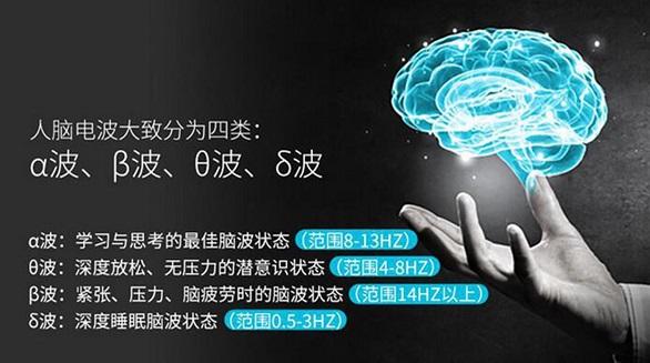 脑电波生物反馈治疗多动症有效果吗